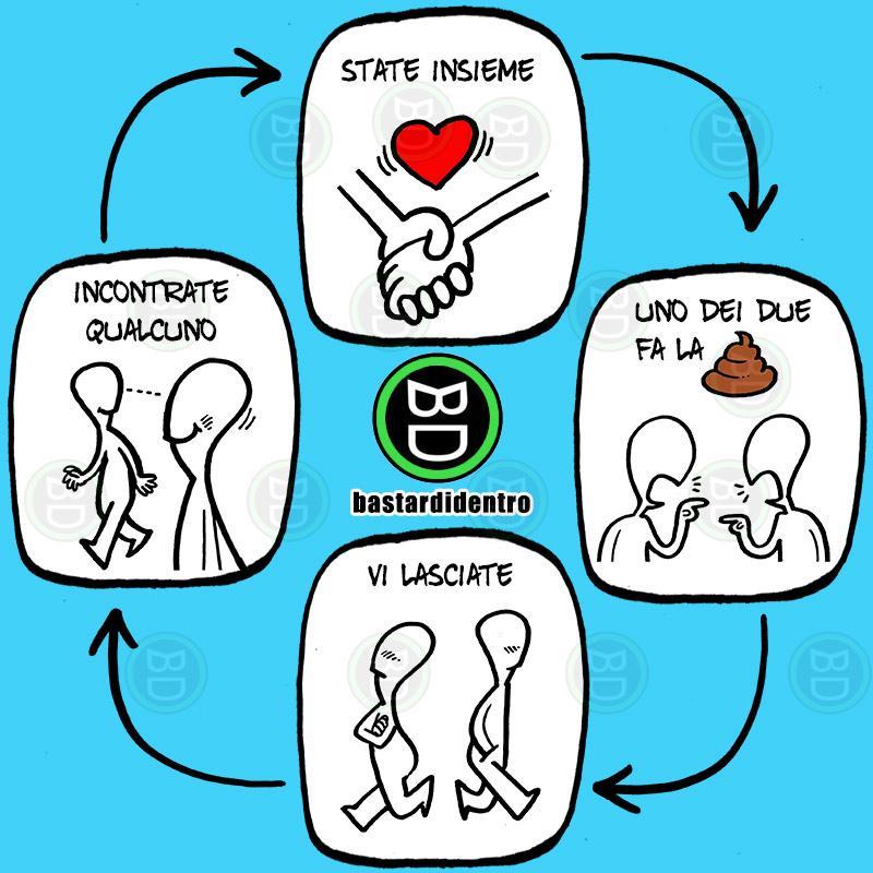 Il cerchio dell'amore