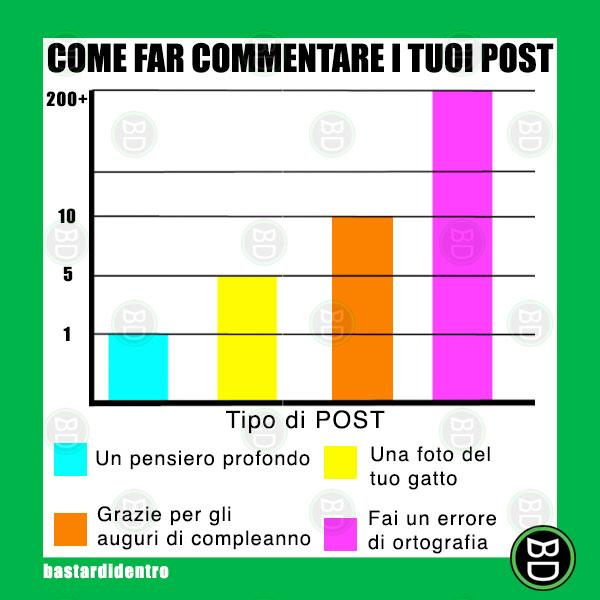 Come far commentare i tuoi post