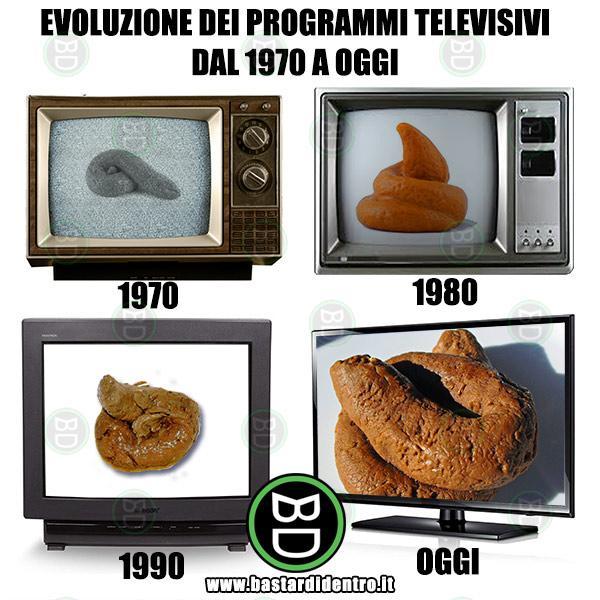Evoluzione della TV